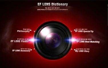EF LENS Dictionary